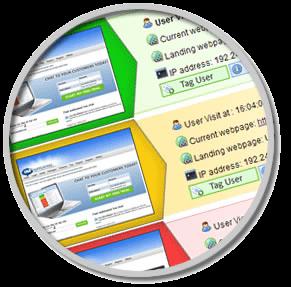 Realtime Visitor Monitoring
