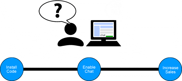 help installing live chat